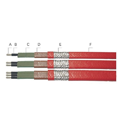 RDC Type cascade electric-heating cable