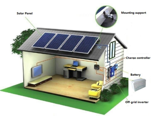 15KW Off-Grid Solar Power System